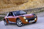 fotografie 1 Auto Smart Roadster