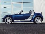 fotografie 8 Auto Smart Roadster