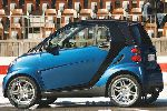 photo 4 l'auto Smart Fortwo Hatchback 3-wd (2 génération 2007 2010)
