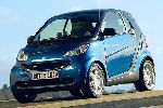 photo 9 l'auto Smart Fortwo Hatchback 3-wd (2 génération 2007 2010)