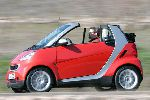 photo 2 Car Smart Fortwo Cabriolet (2 generation 2007 2010)