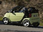 photo 13 Car Smart Fortwo Cabriolet (2 generation 2007 2010)