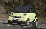 photo 11 Car Smart Fortwo Cabriolet (2 generation 2007 2010)