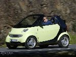 photo 12 Car Smart Fortwo Cabriolet (2 generation 2007 2010)